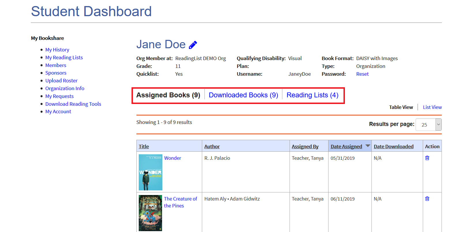 Screenshot of Member Dashboard with assigned books, downloaded books, and reading lists links circled