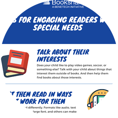 Screenshot of Bookshare tips infographic.