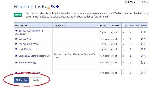 Screenshot of Reading List page with the subscribe button circled